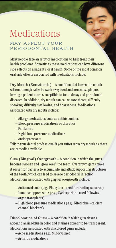 medication and periodontal disease
